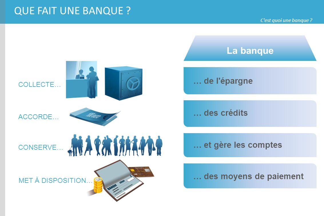 Que fait une banque La banque … de l épargne … des crédits