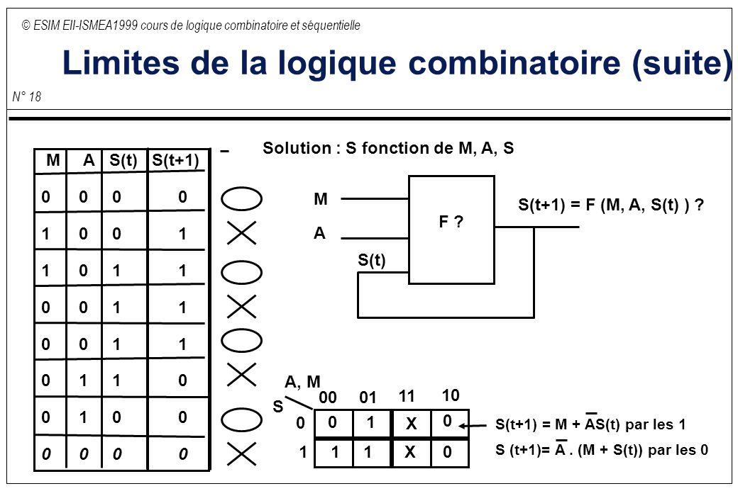 Plan formalismes alg bre de boole tables de v rit for Fonction combinatoire