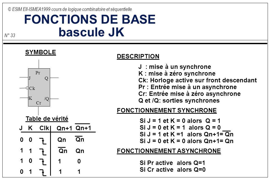 Plan formalismes alg bre de boole tables de v rit for Fonctionnement bascule rs