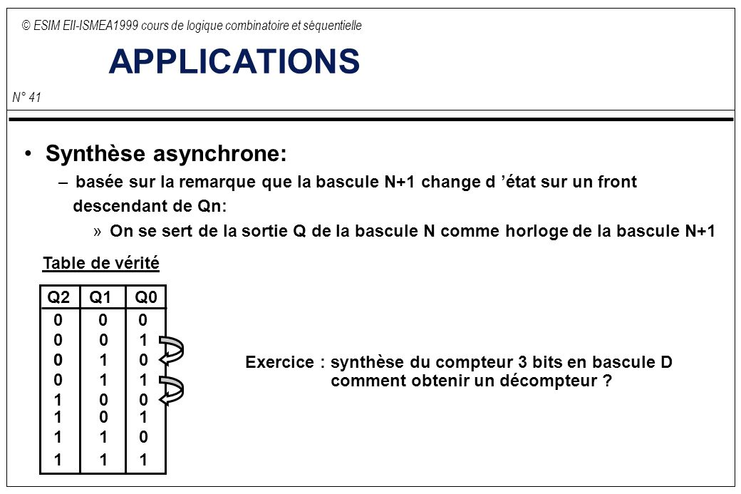 APPLICATIONS Synthèse asynchrone: