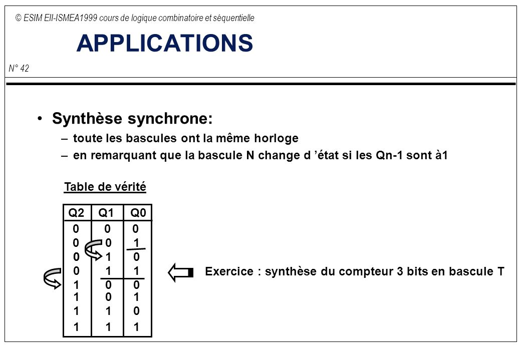 APPLICATIONS Synthèse synchrone: