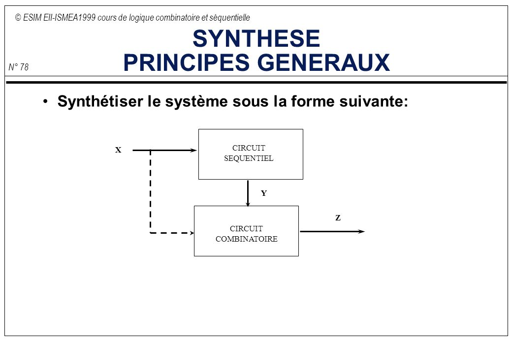 SYNTHESE PRINCIPES GENERAUX
