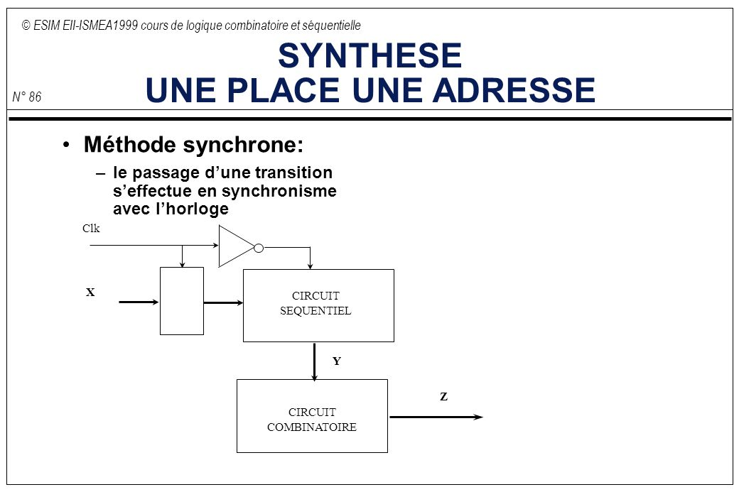 SYNTHESE UNE PLACE UNE ADRESSE