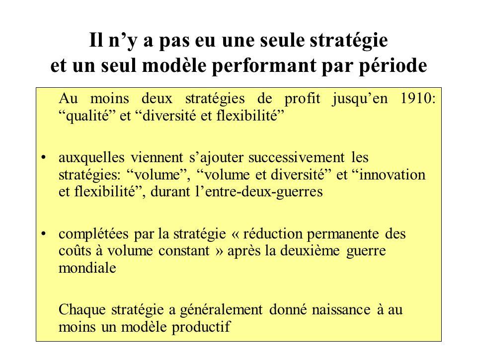 Il n'y a pas eu une seule stratégie et un seul modèle performant par période