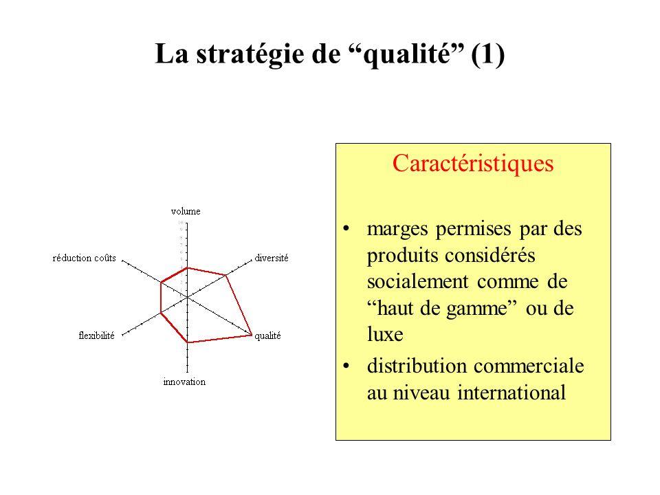La stratégie de qualité (1)