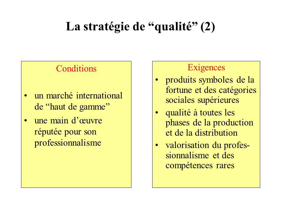 La stratégie de qualité (2)