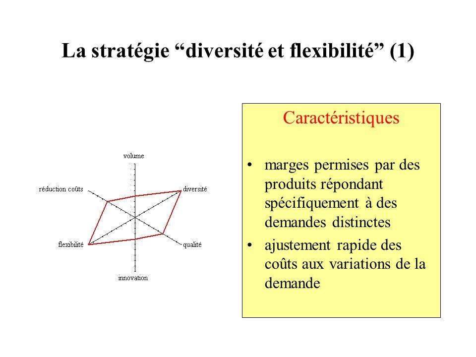 La stratégie diversité et flexibilité (1)