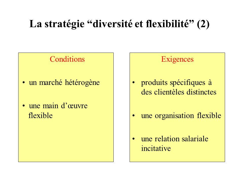 La stratégie diversité et flexibilité (2)