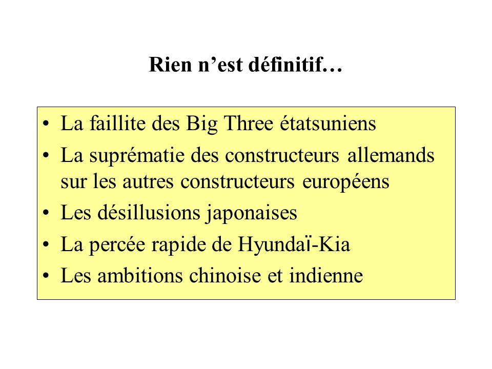 Rien n'est définitif… La faillite des Big Three étatsuniens. La suprématie des constructeurs allemands sur les autres constructeurs européens.