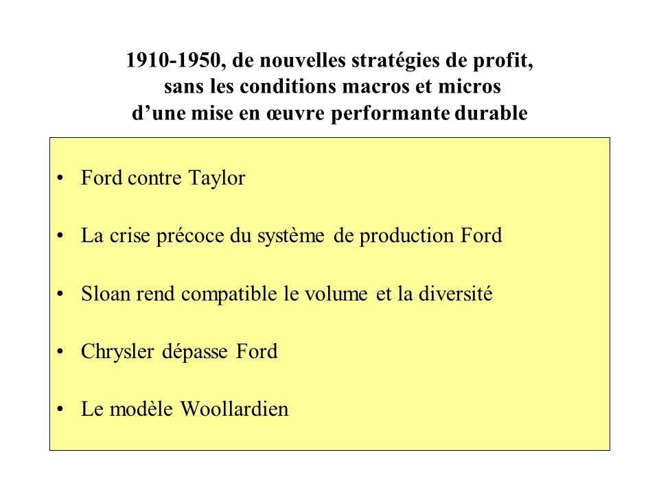 1910-1950, de nouvelles stratégies de profit, sans les conditions macros et micros d'une mise en œuvre performante durable