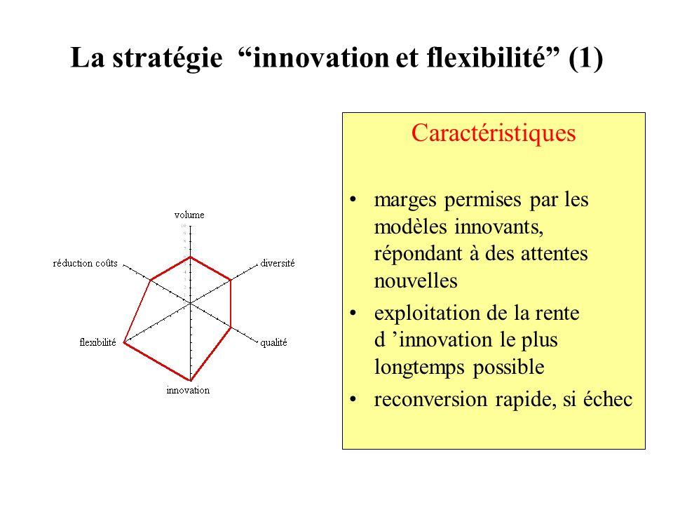 La stratégie innovation et flexibilité (1)