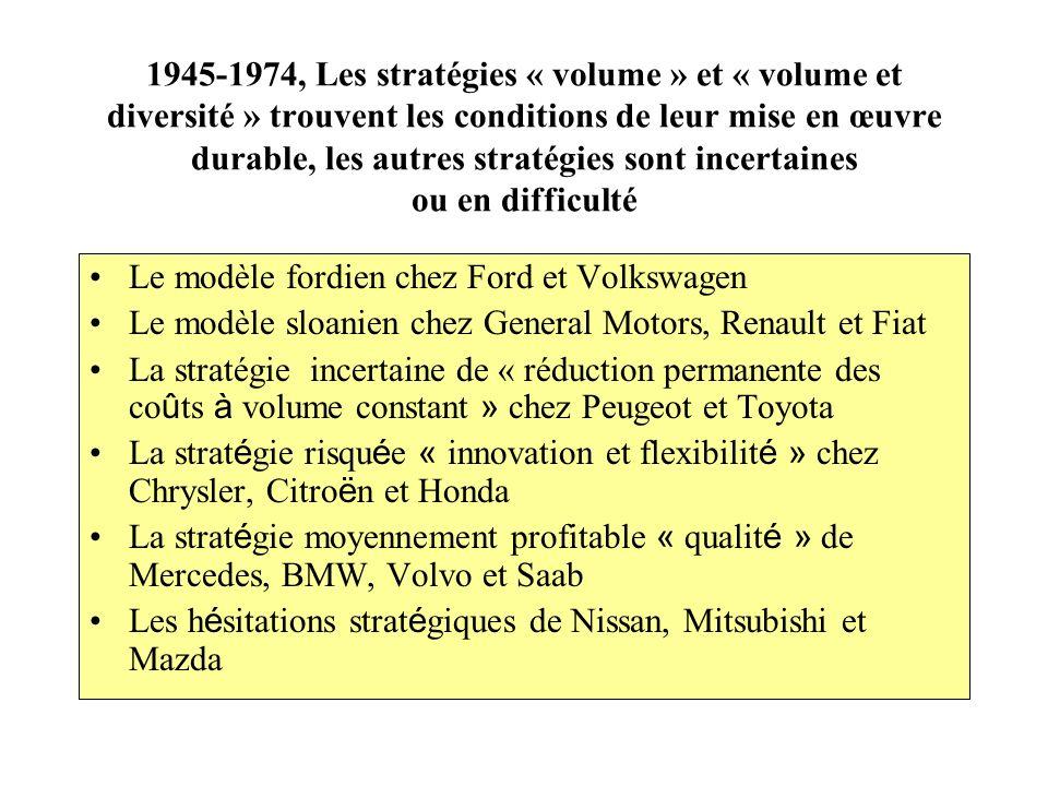 1945-1974, Les stratégies « volume » et « volume et diversité » trouvent les conditions de leur mise en œuvre durable, les autres stratégies sont incertaines ou en difficulté