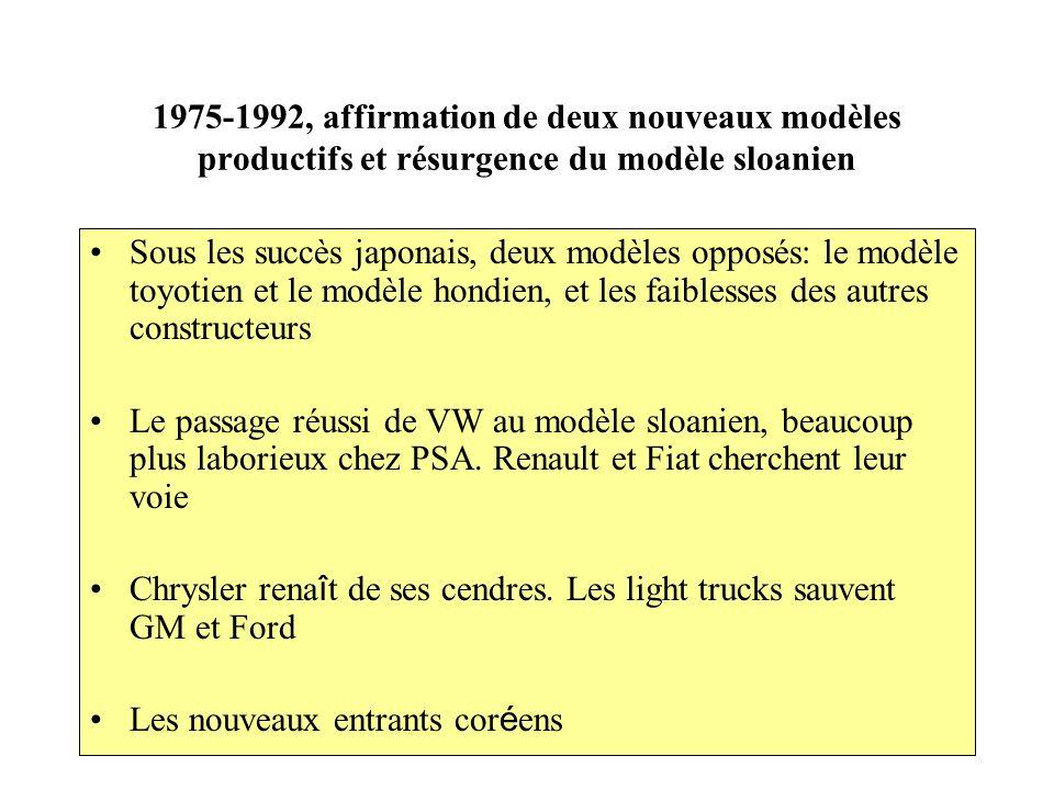1975-1992, affirmation de deux nouveaux modèles productifs et résurgence du modèle sloanien