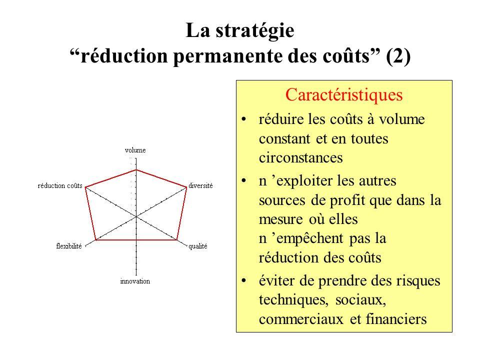 La stratégie réduction permanente des coûts (2)