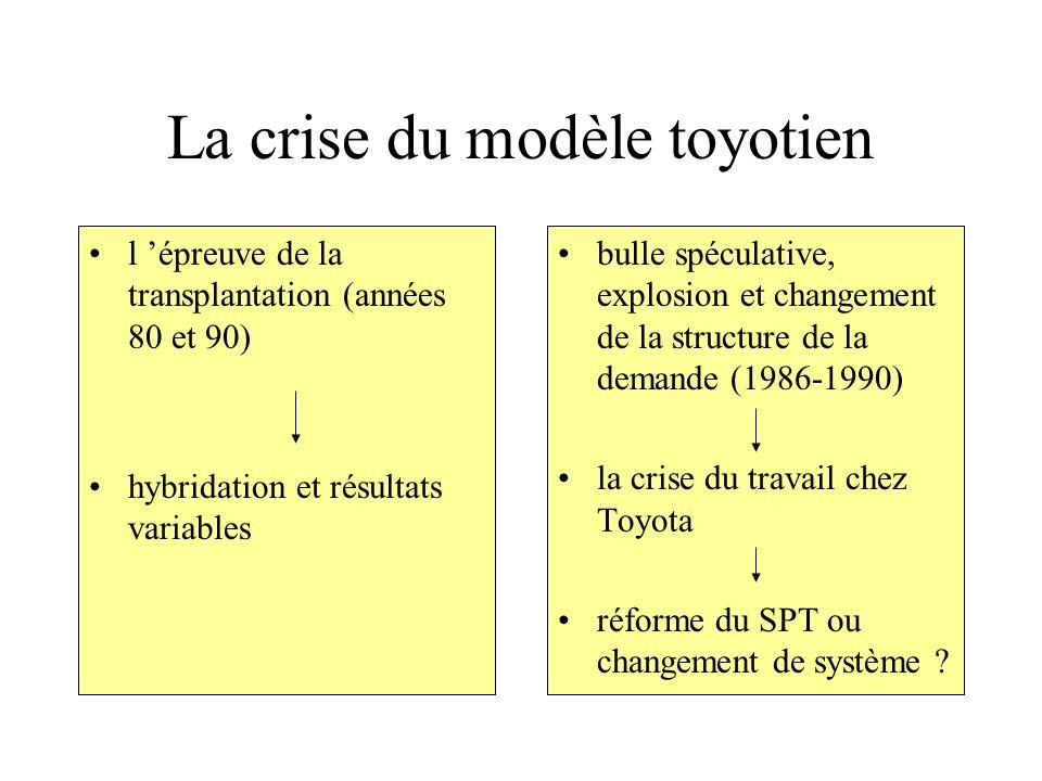 La crise du modèle toyotien