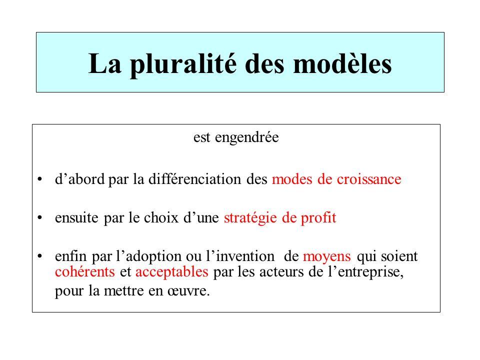 La pluralité des modèles