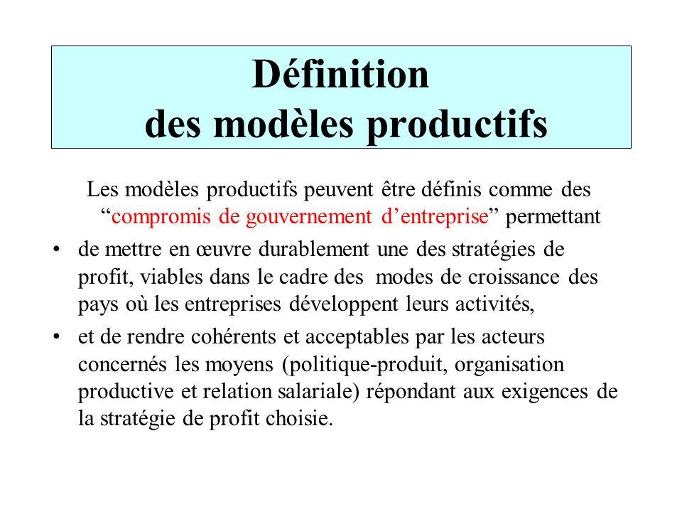 Définition des modèles productifs