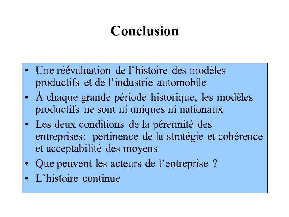 Conclusion Une réévaluation de l'histoire des modèles productifs et de l'industrie automobile.