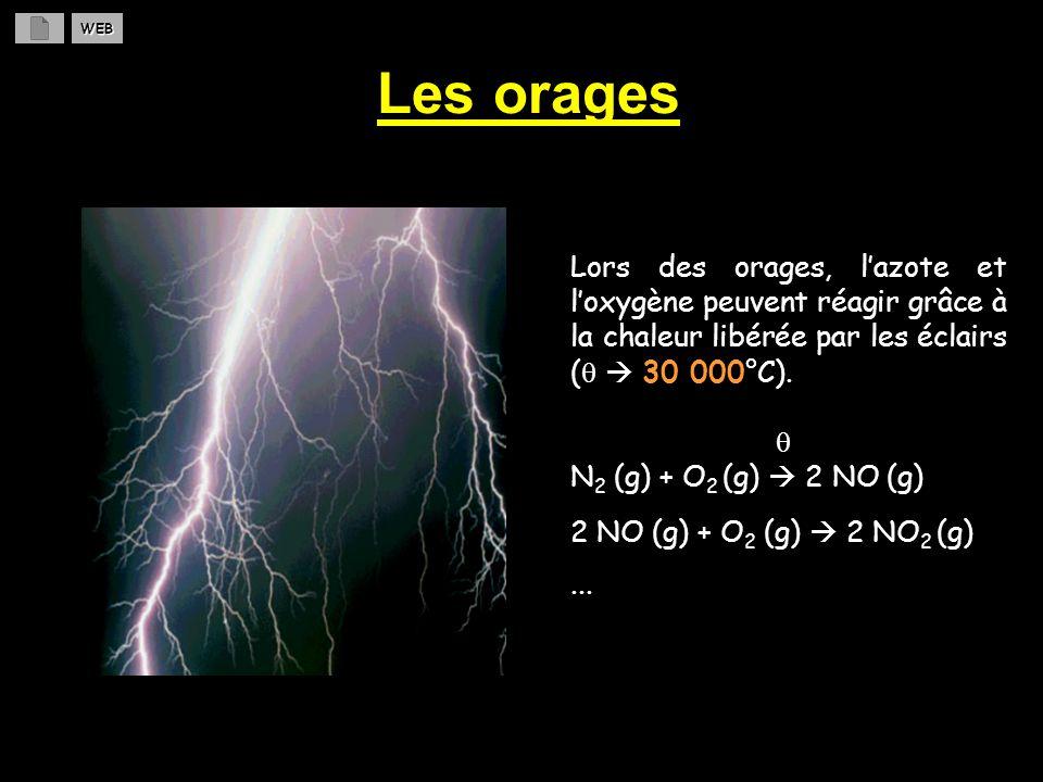 WEB Les orages. Lors des orages, l'azote et l'oxygène peuvent réagir grâce à la chaleur libérée par les éclairs (q  30 000°C).