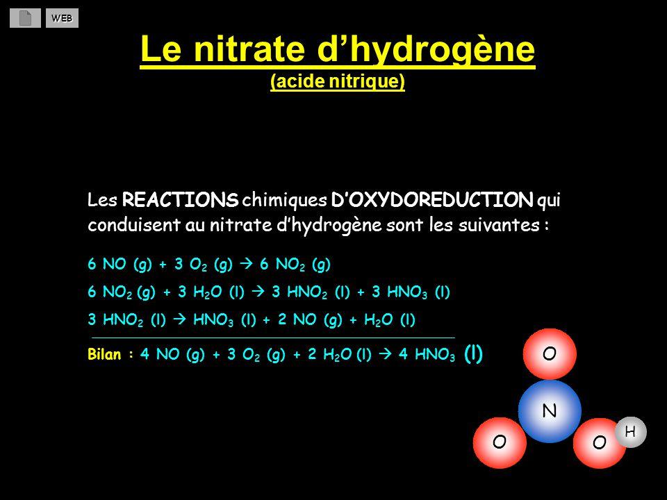 Le nitrate d'hydrogène (acide nitrique)