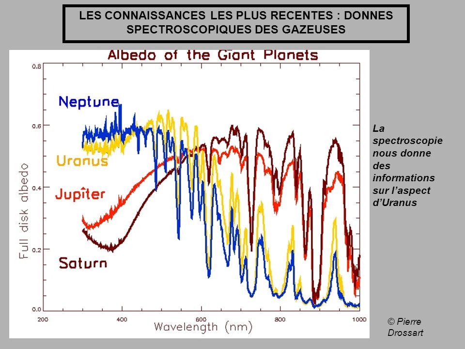 LES CONNAISSANCES LES PLUS RECENTES : DONNES SPECTROSCOPIQUES DES GAZEUSES