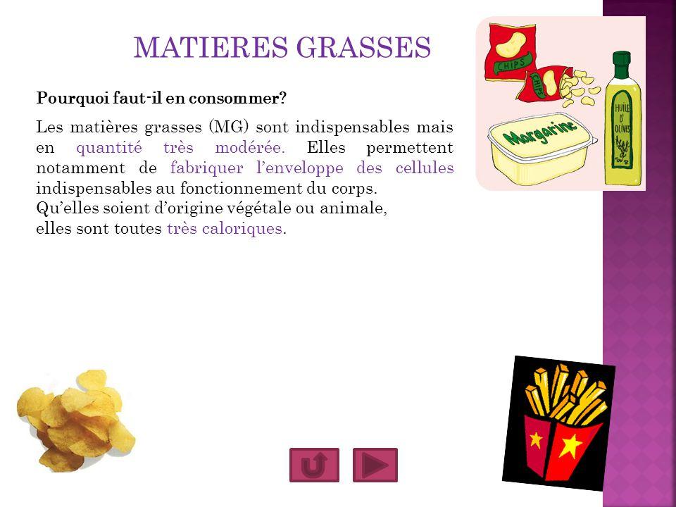 MATIERES GRASSES Pourquoi faut-il en consommer