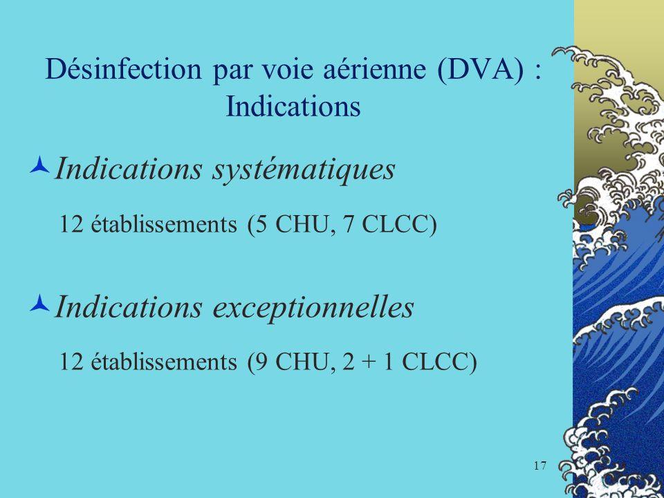 Désinfection par voie aérienne (DVA) : Indications