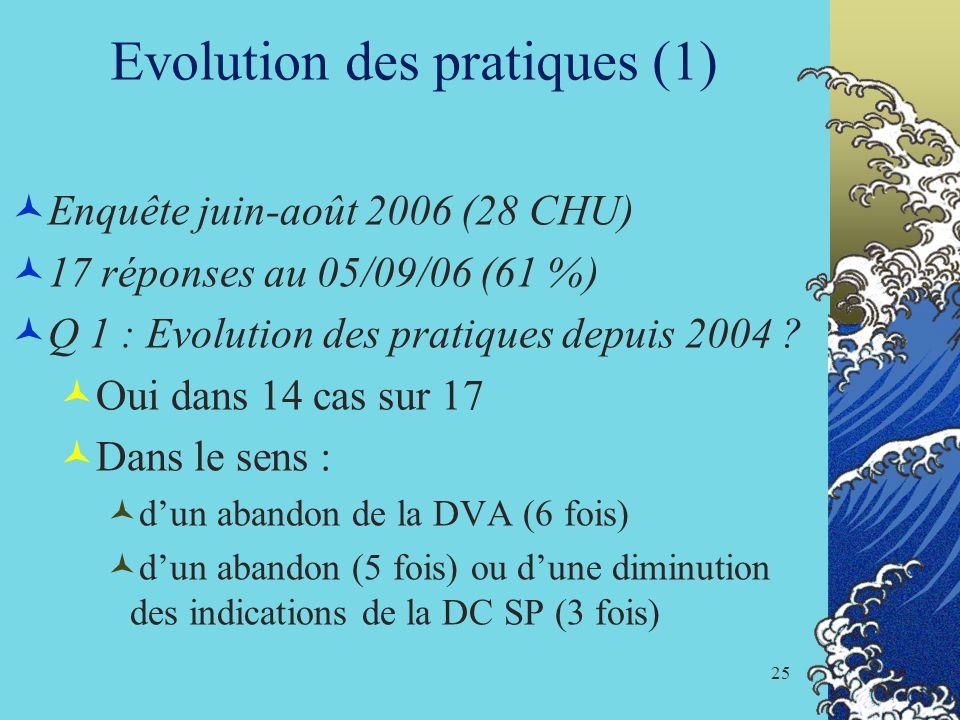Evolution des pratiques (1)