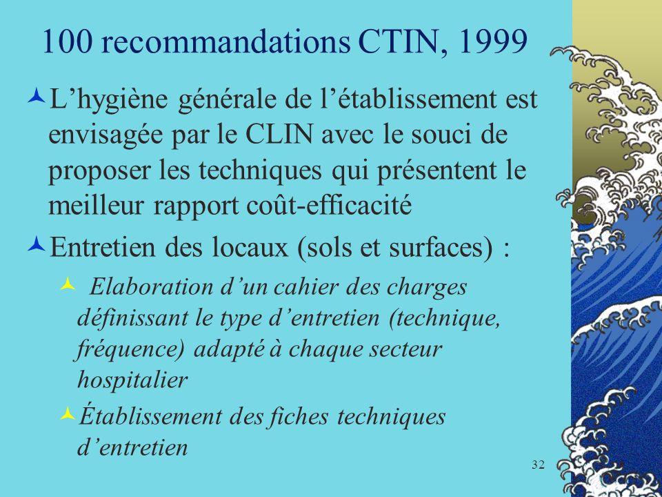 100 recommandations CTIN, 1999