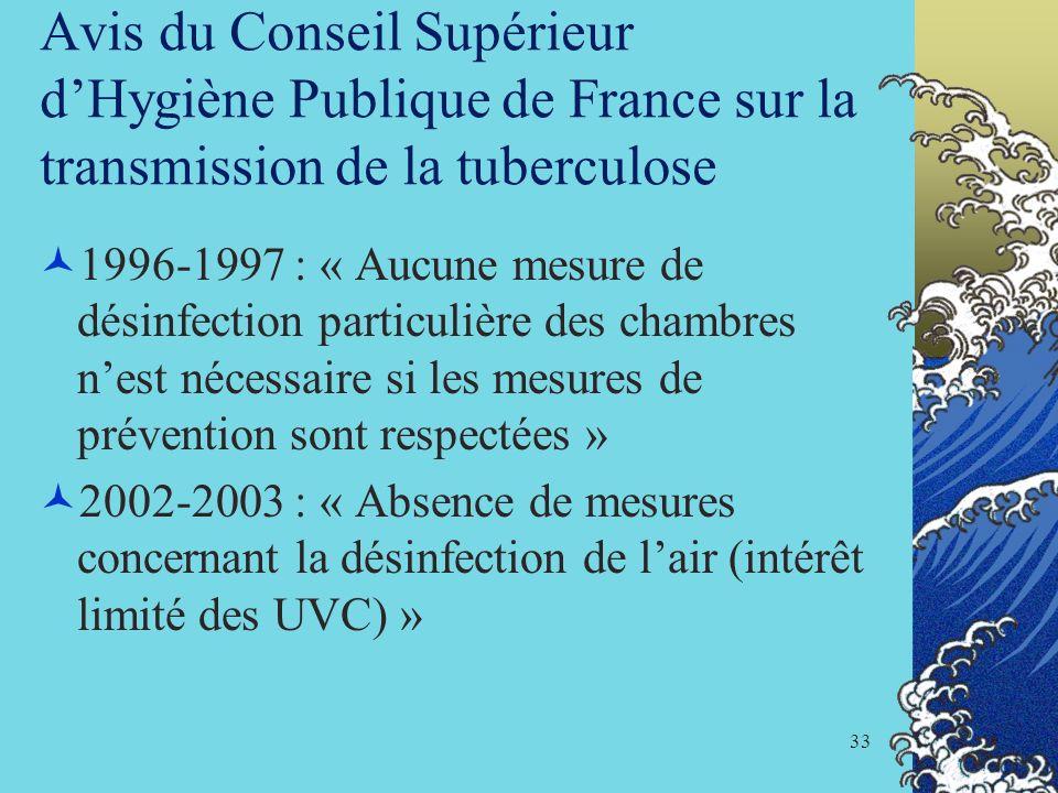 Avis du Conseil Supérieur d'Hygiène Publique de France sur la transmission de la tuberculose