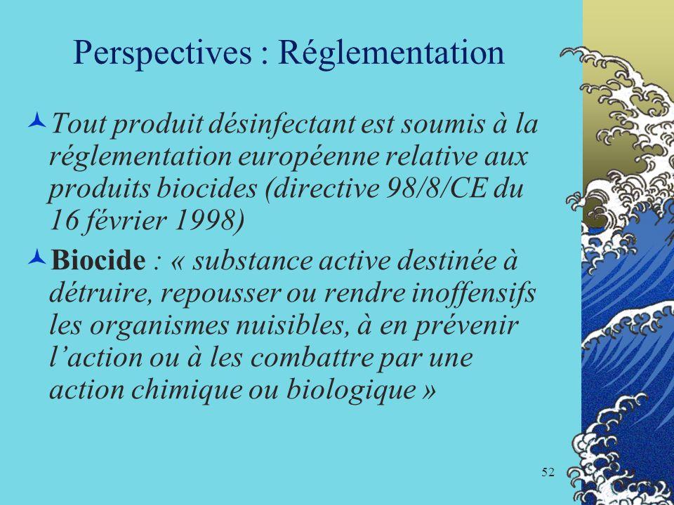 Perspectives : Réglementation