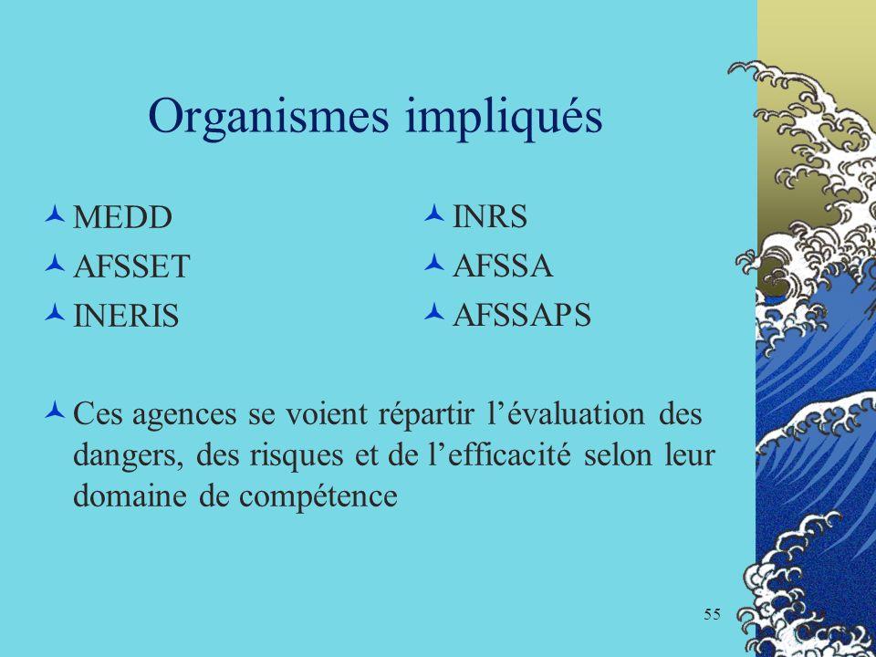 Organismes impliqués MEDD INRS AFSSET AFSSA INERIS AFSSAPS