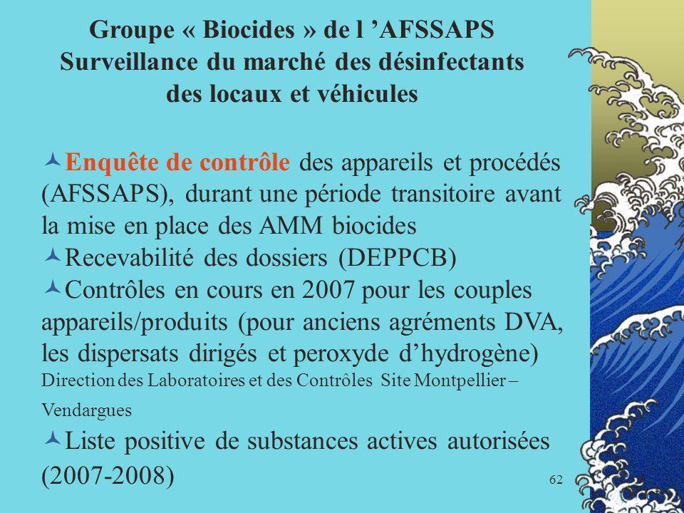 Surveillance du marché des désinfectants des locaux et véhicules