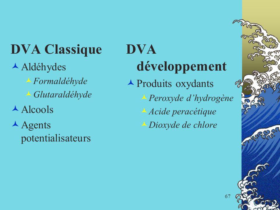DVA Classique DVA développement Aldéhydes Alcools
