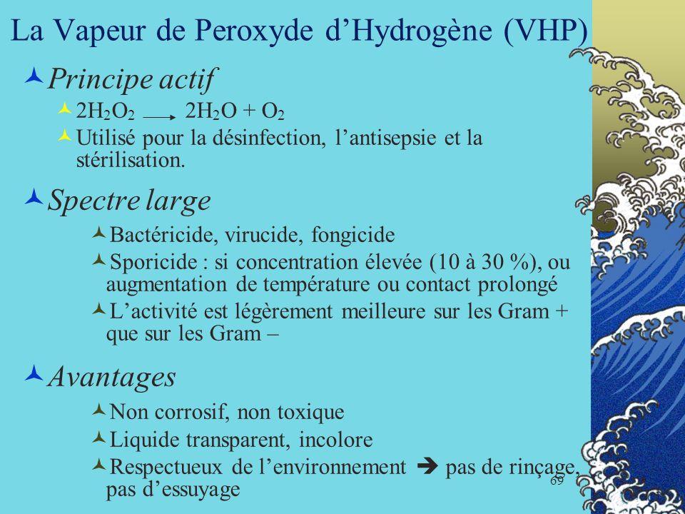 La Vapeur de Peroxyde d'Hydrogène (VHP)