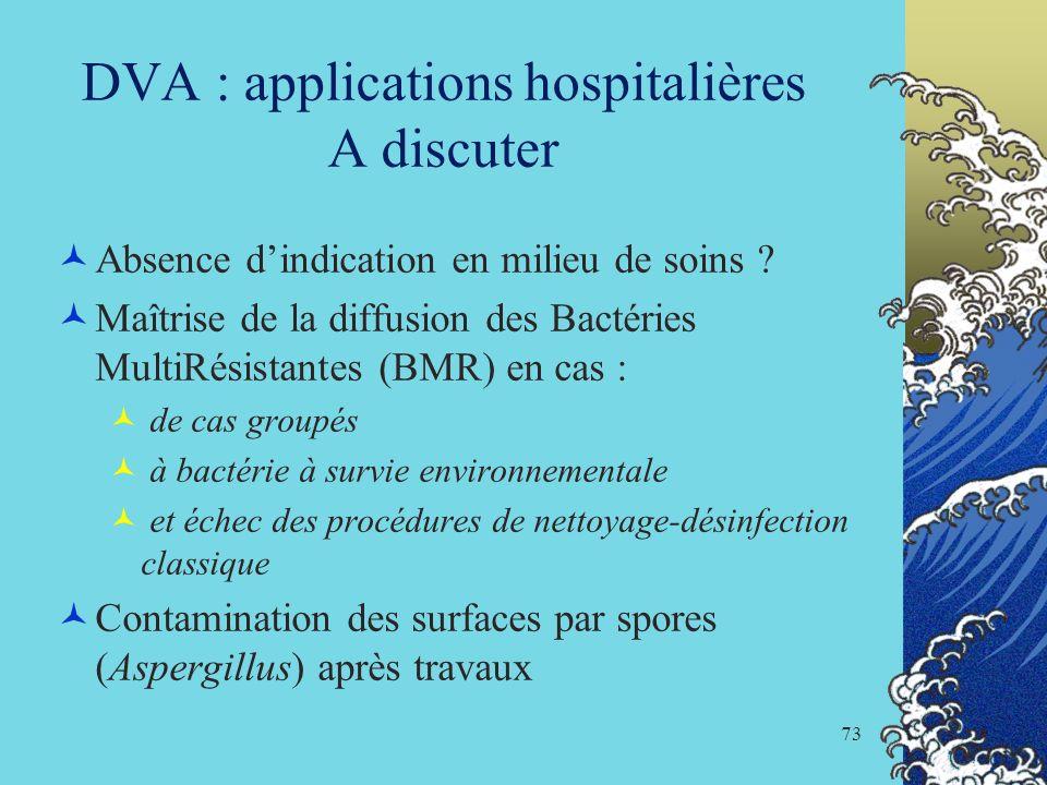 DVA : applications hospitalières A discuter