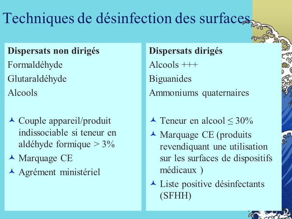Techniques de désinfection des surfaces