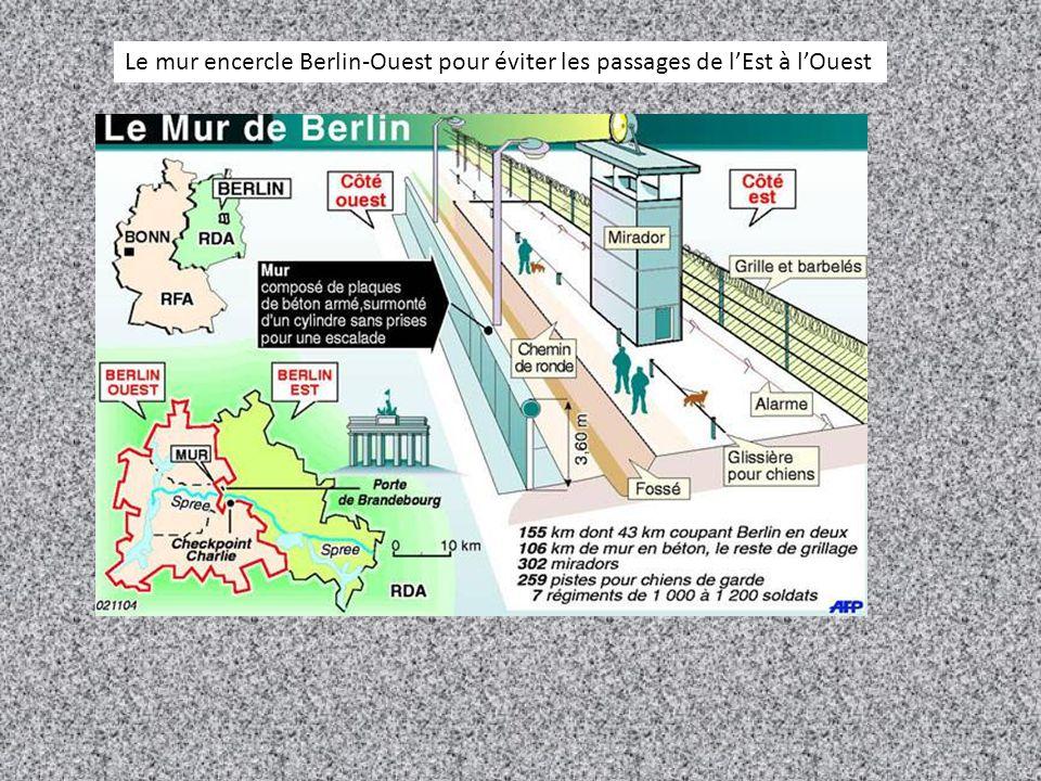 Le mur encercle Berlin-Ouest pour éviter les passages de l'Est à l'Ouest