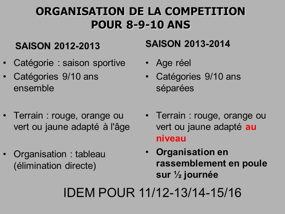 ORGANISATION DE LA COMPETITION POUR 8-9-10 ANS