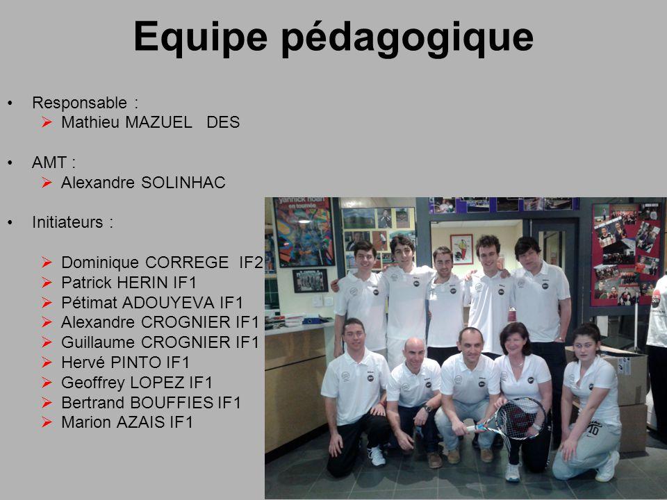 Equipe pédagogique Responsable : Mathieu MAZUEL DES AMT :
