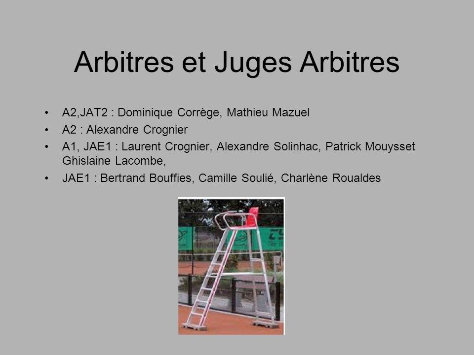 Arbitres et Juges Arbitres