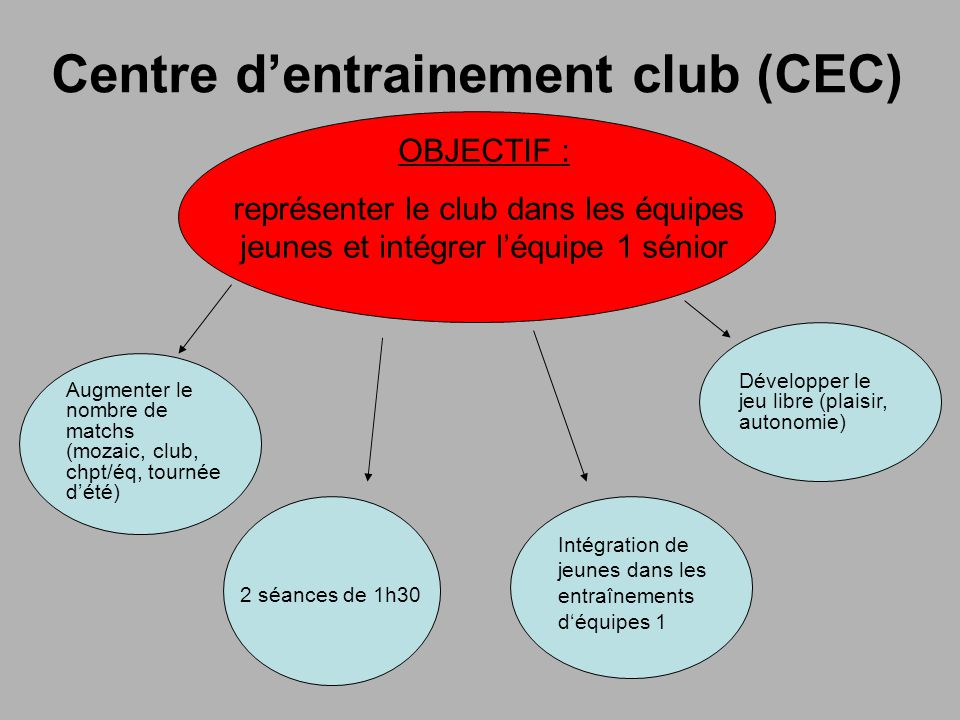 Centre d'entrainement club (CEC)