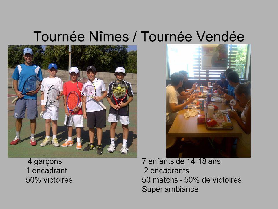 Tournée Nîmes / Tournée Vendée