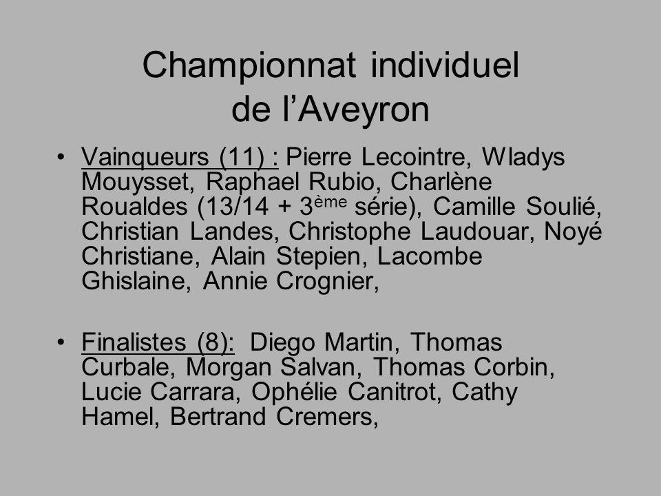 Championnat individuel de l'Aveyron