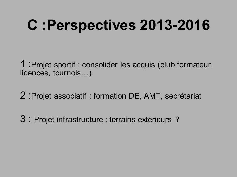 C :Perspectives 2013-2016 1 :Projet sportif : consolider les acquis (club formateur, licences, tournois…)