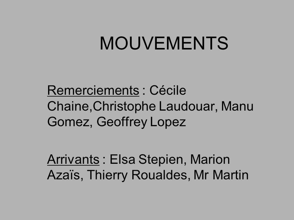 MOUVEMENTS Remerciements : Cécile Chaine,Christophe Laudouar, Manu Gomez, Geoffrey Lopez.