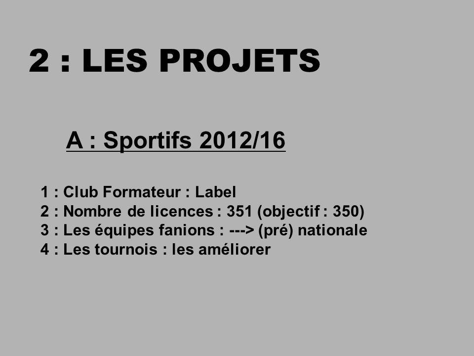2 : LES PROJETS A : Sportifs 2012/16