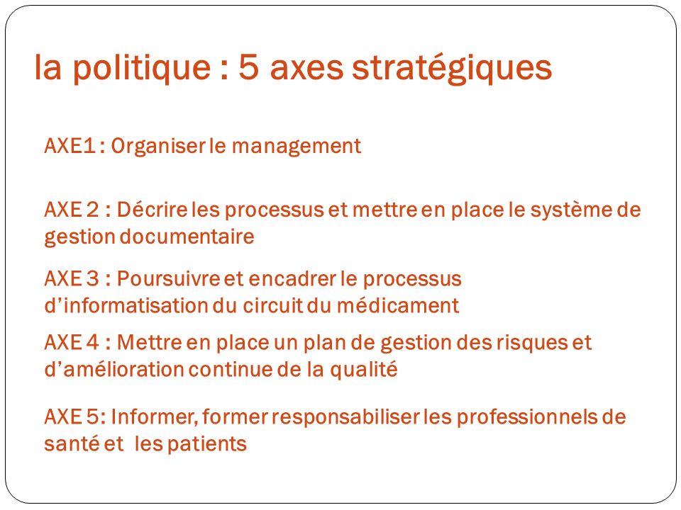 la politique : 5 axes stratégiques