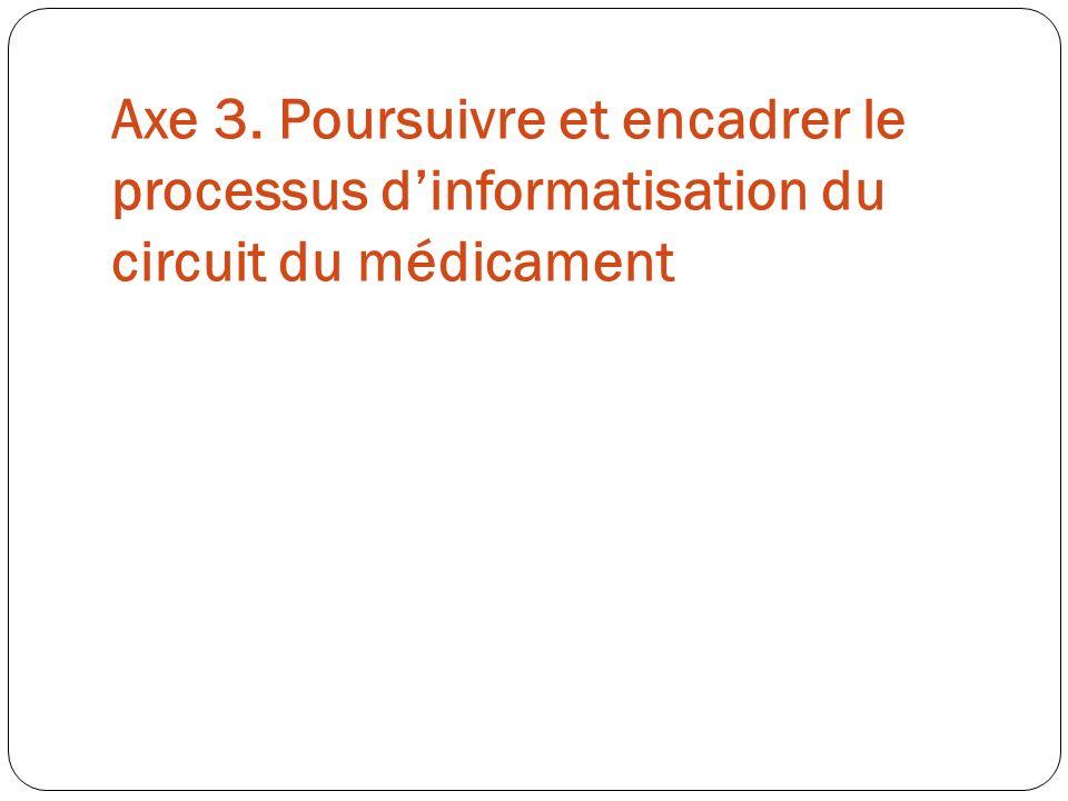 Axe 3. Poursuivre et encadrer le processus d'informatisation du circuit du médicament