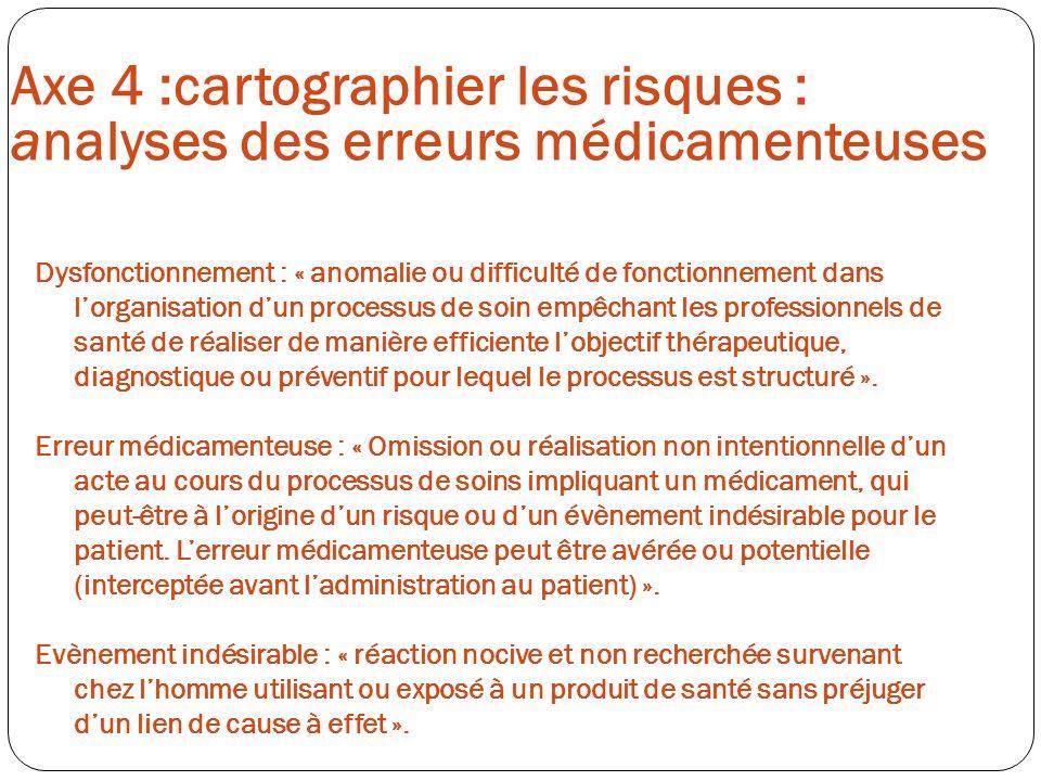 Axe 4 :cartographier les risques : analyses des erreurs médicamenteuses
